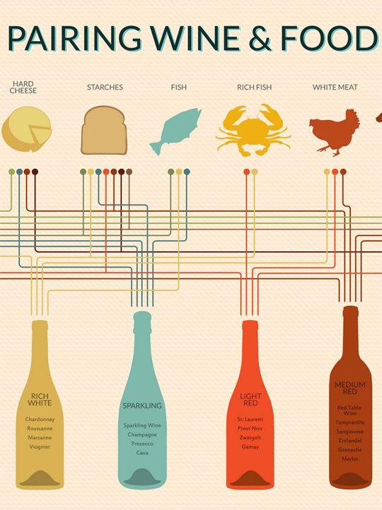 abbinare vino-non-si-dice-piacere-sommelier-buone maniere