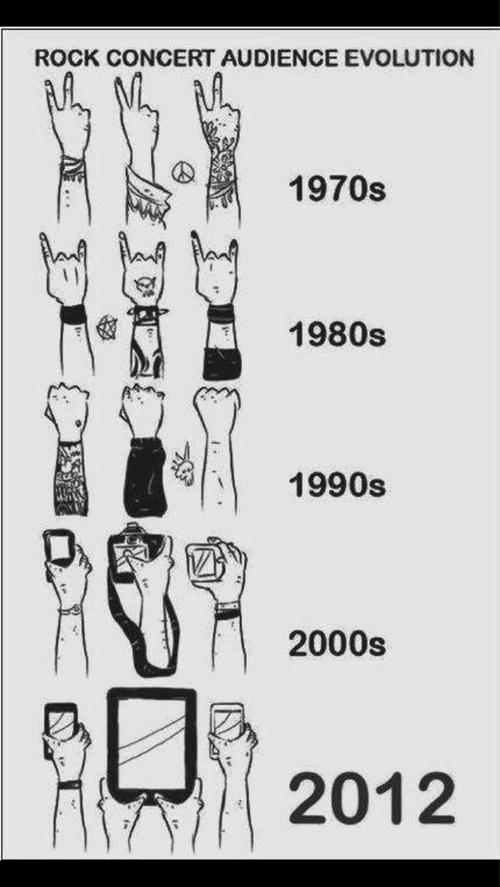 evoluzione rockl- galateo-non si dice piacere-