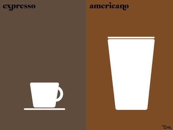 coffee - parisvsnyc - caffè non si dice piacere- bon ton cucchiaino