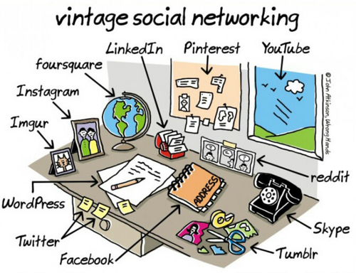 social networking-linkedin-bon-ton-galateo-in-neitiquette-non-si-dice-piacere-bon ton- linkedin