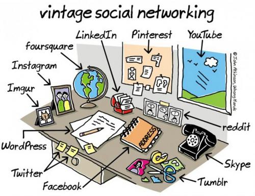 social networking-linkedin-bon-ton-galateo-in-neitiquette-non-si-dice-piacere-bon ton- linkedin