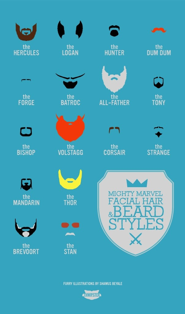 style barba-come portarla-galateo-buon gusto-non si dice piacere-bon ton