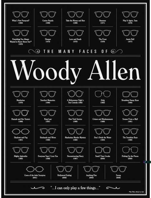 non si dice piacere - occhiali forme- woody allen