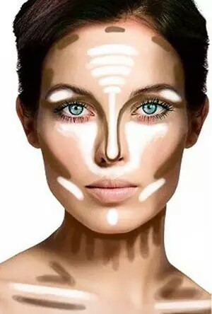 contouring- trucco- make-up- come fare