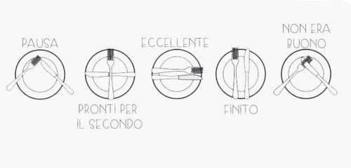 galateo- tavola- buone- maniere- posate- come si mettono